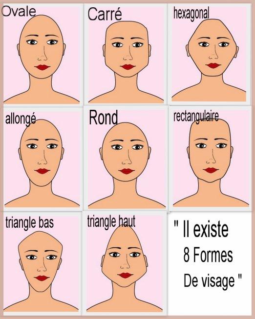 Coupe de cheveux pour visage ovale - quelle coiffure pour
